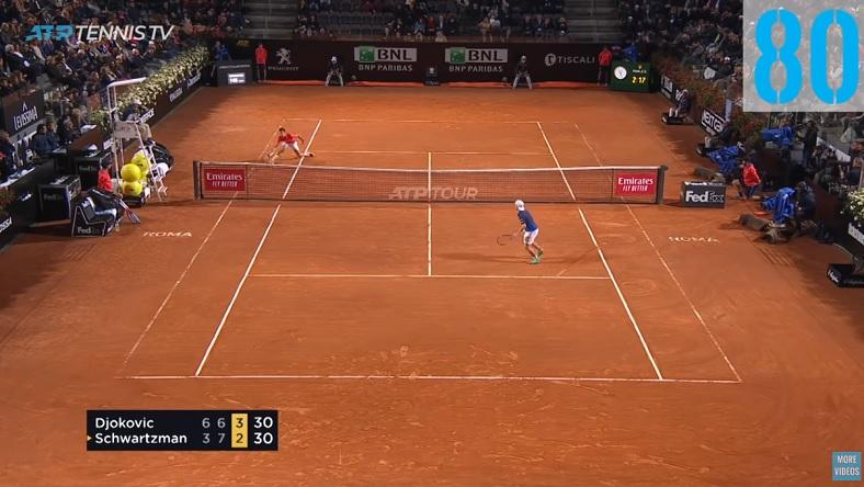 Une dernière compilation pour la saison 2019 avec le Top 100 des points sur les tournois ATP.